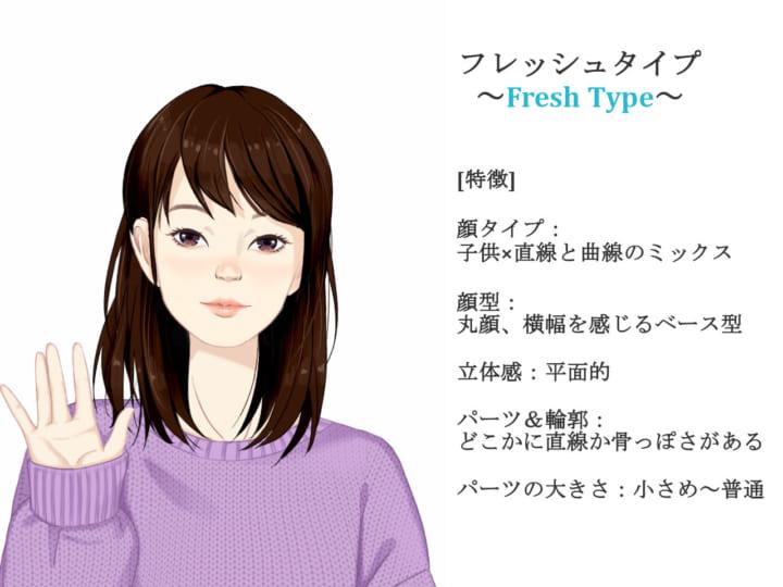 しまむら コーデ 顔タイプ3