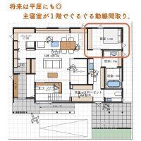 将来は平屋にも◎主寝室が1階でぐるぐる動線間取り。