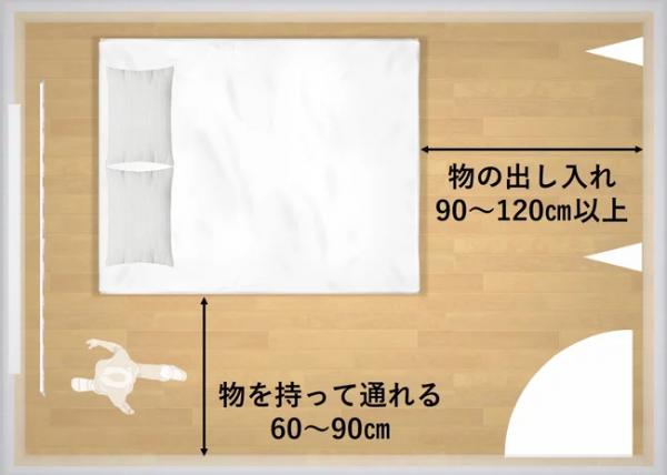 ベッドに入るためのスペースは50cmでOKw1