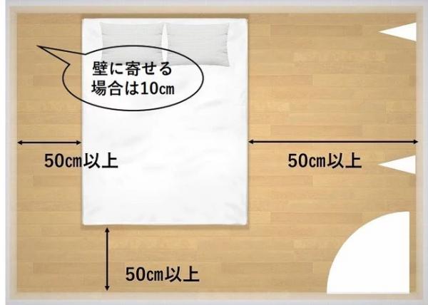 ベッドに入るためのスペースは50cmでOK