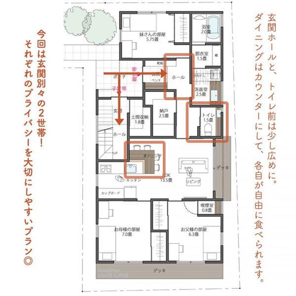 お互いのプライベートに配慮した、玄関が別々の2世帯住宅間取り。2
