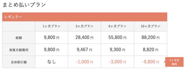 エアークローゼット 料金12