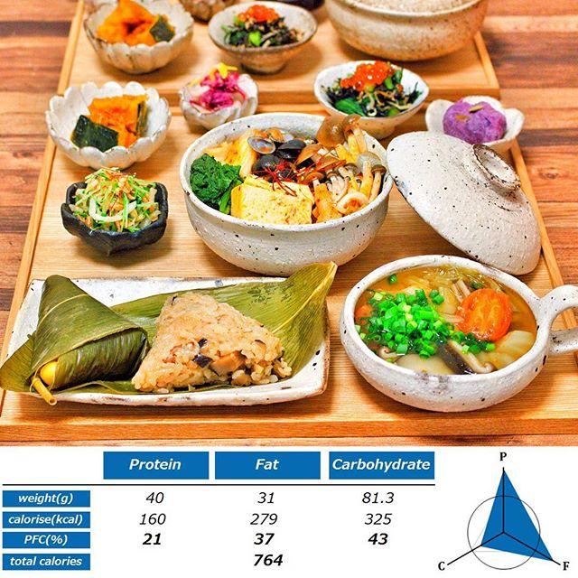 一人鍋レシピ!豚バラと豆腐のキムチ鍋