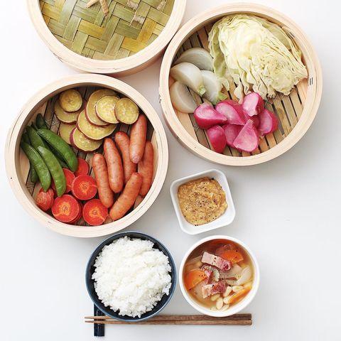 蒸し野菜、キャベツ、かぶ、ウィンナー、サツマイモ、スナップエンドウ、金時人参、ベーコン、スープ、玉ねぎ、インゲン豆、粒マスタード。