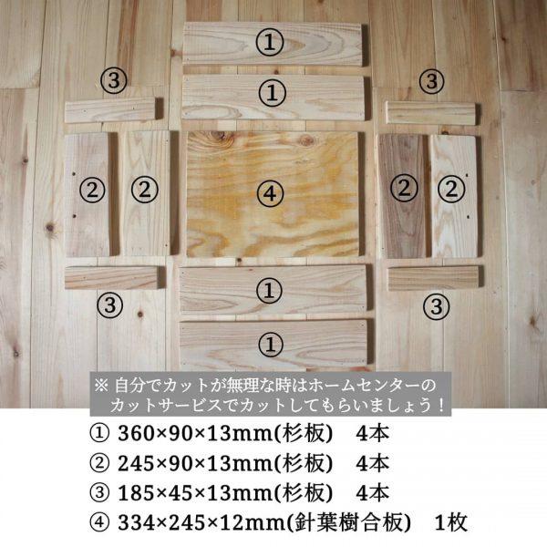 基本のボックスの作り方3