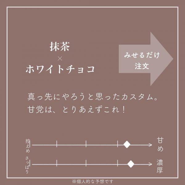 抹茶×ホワイトチョコ